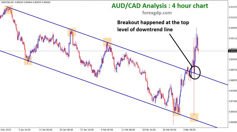 aud cad broken the top price level of trendline