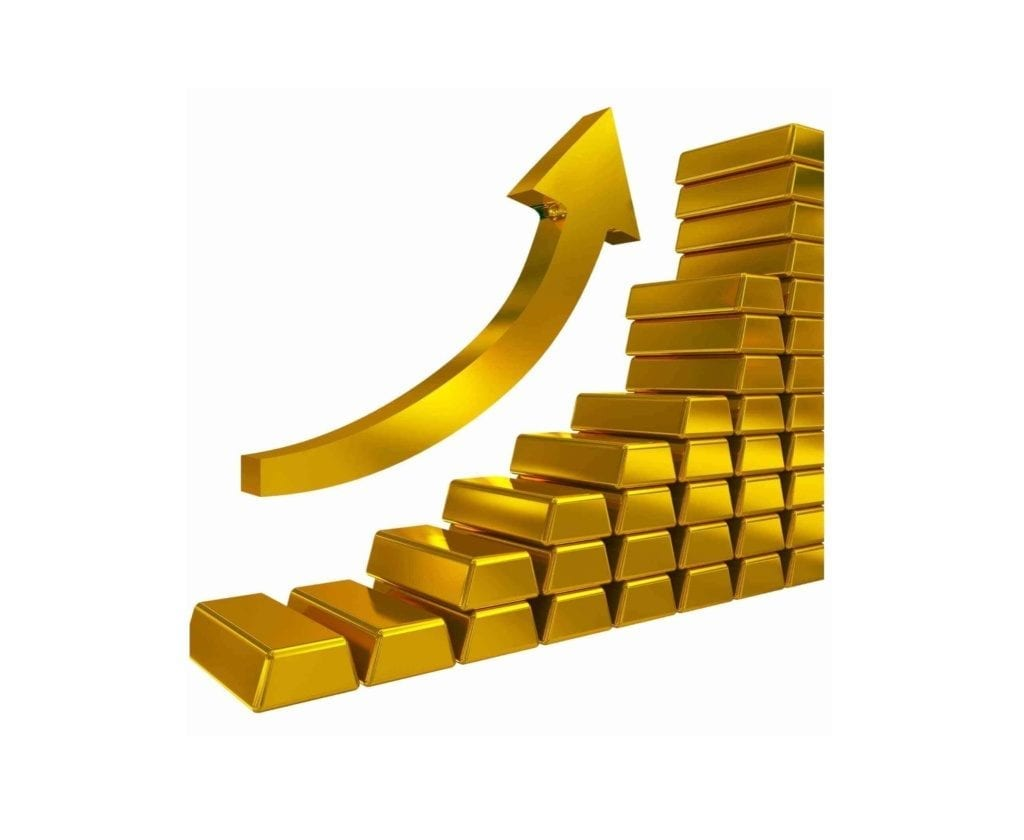 gold price rising now as gold bars in high demand following xauusd signal