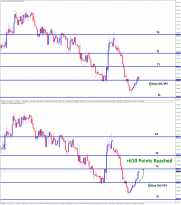 chfjpy 61 pips profit in buy forex signals