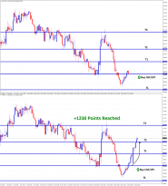 chfjpy buy trade profit two reached