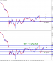 CADCHF buy signal reached target 2