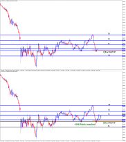 cadchf take profit reached in bounce back