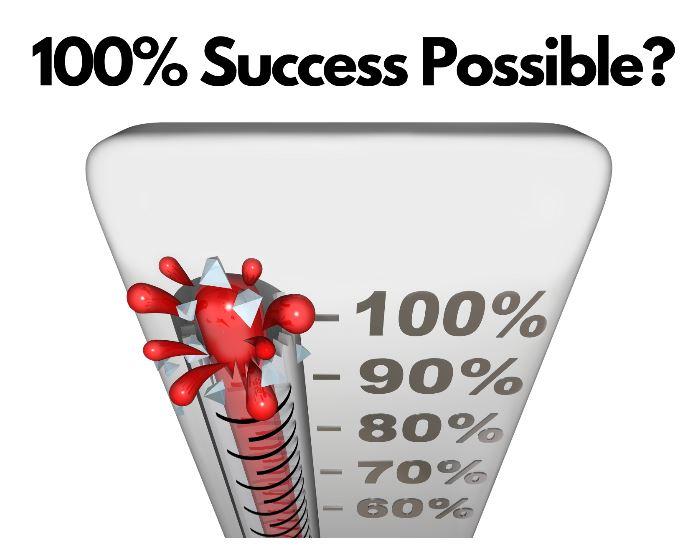 Forex signals hundred percent success rate