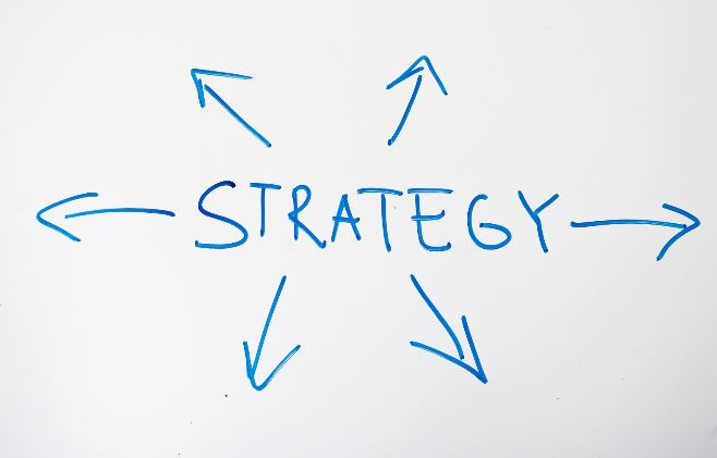 Strategy for trading forex market