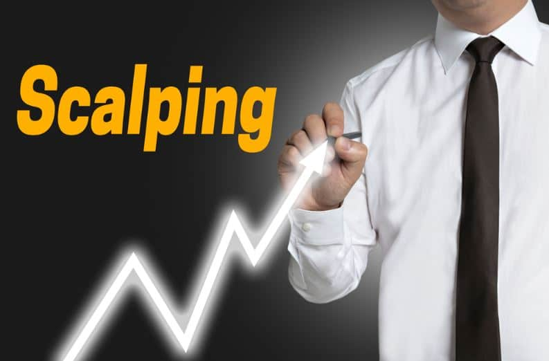 Forex Scalping Strategy | blogger.com