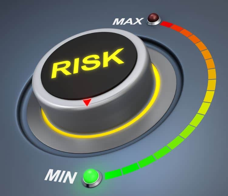 trading risk minimum and maximum ratio