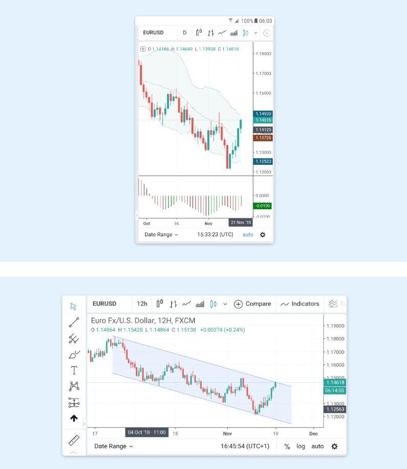 tradingview mobile app