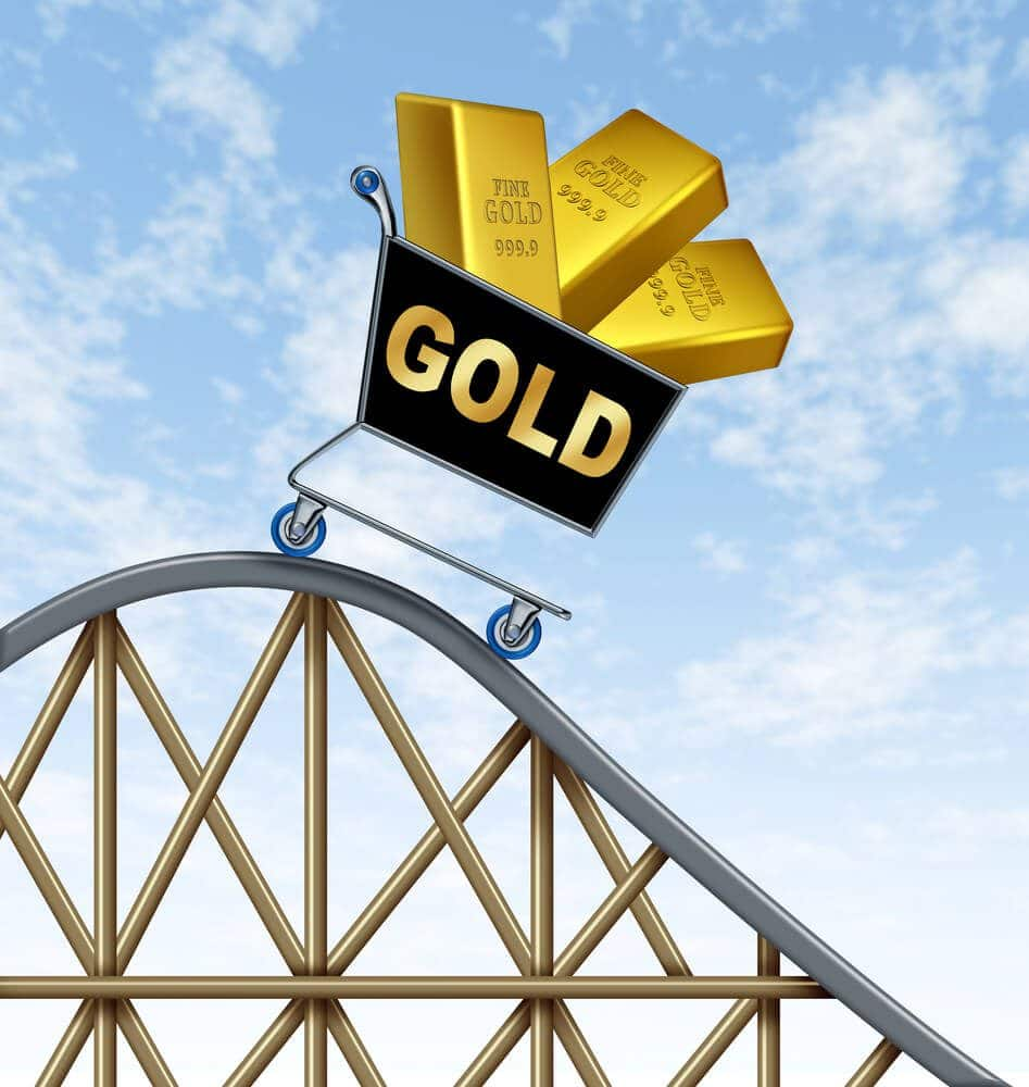 Gold price falls from roller coaster ride