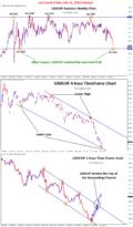 USDCHF Aug 31 analysis on all timeframes