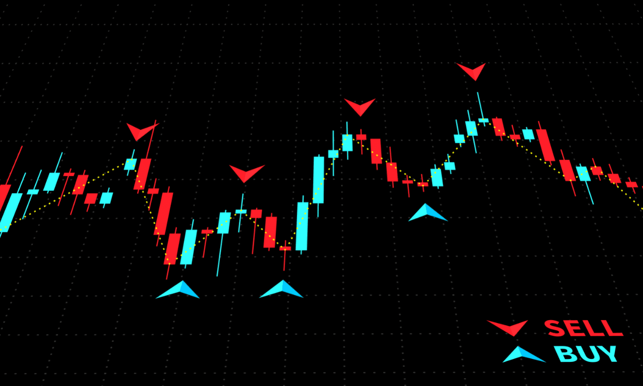 buy sell indicators in forex trading