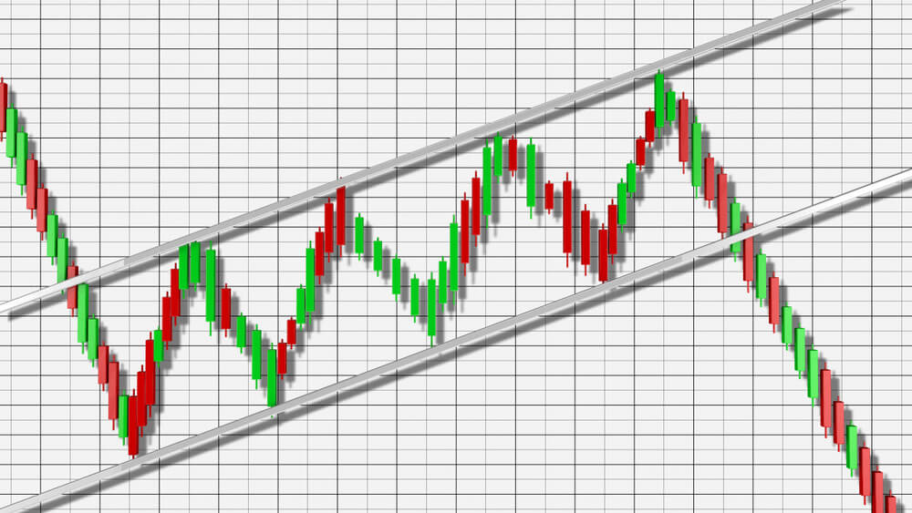 channel trading in forex market