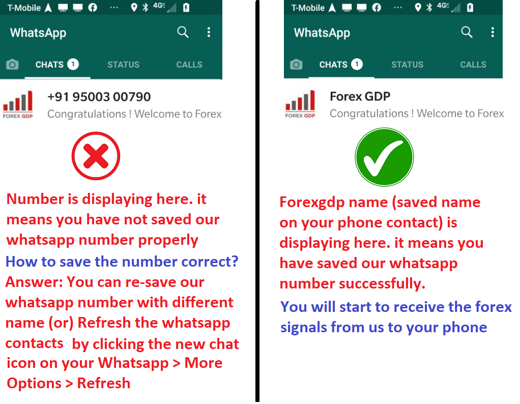 forexgdp signals whatsapp number free
