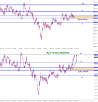 cadchf reach 82 pips profit in buy signal