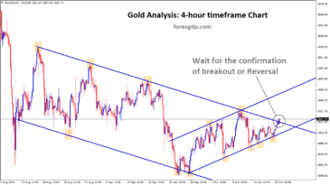 Gold at the top most price wait for breakout or reversal