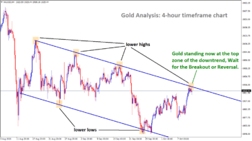 Gold standing at the top zone of the downtrend
