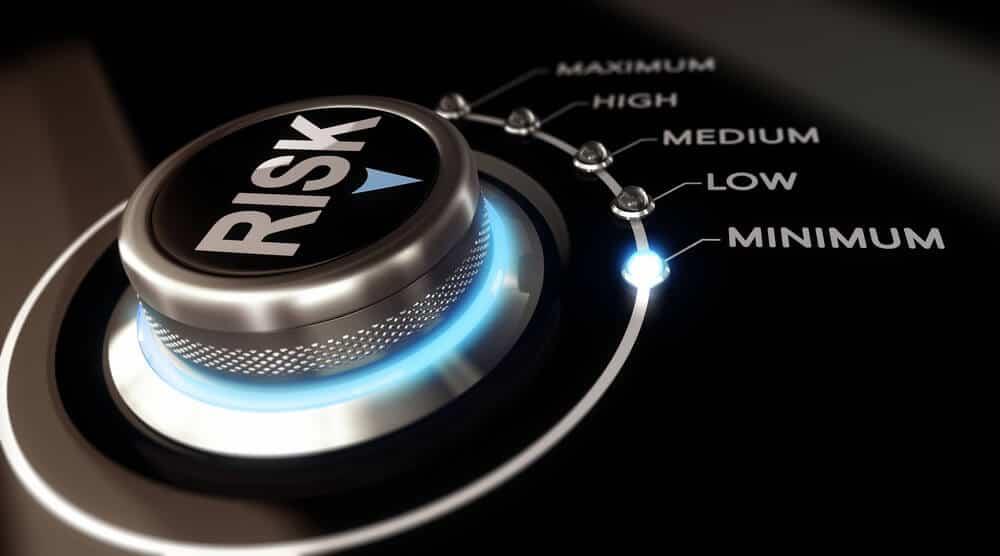 Risk meter in forex money management system