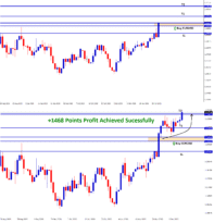 1468 points achieved in eurusd buy signal
