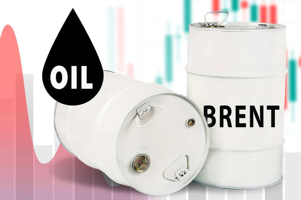 Brent oil cylinder white with price trading chart