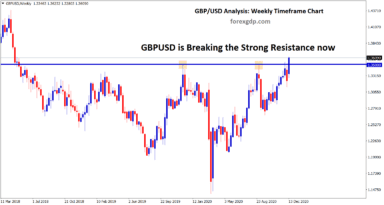 gbpusd breaking the strong resistance 1.3500