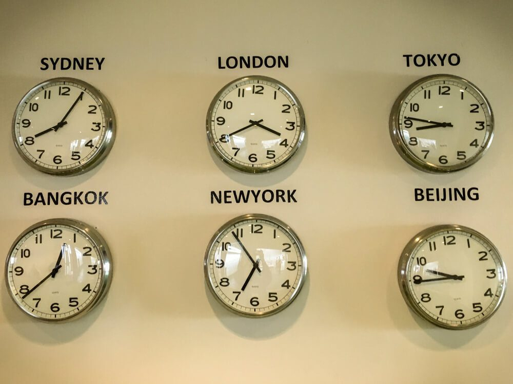 Best Time sessions to trade forex market