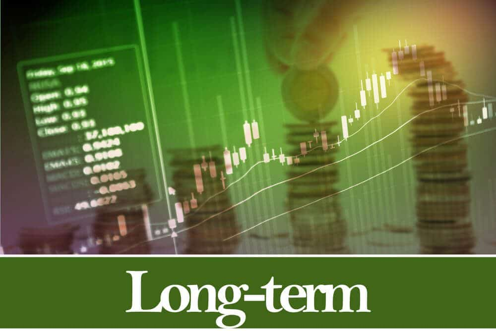 Long term trading in forex