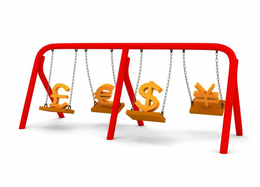Swing up Swing down currencies
