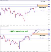 GBPUSD 680 Points take profit reached