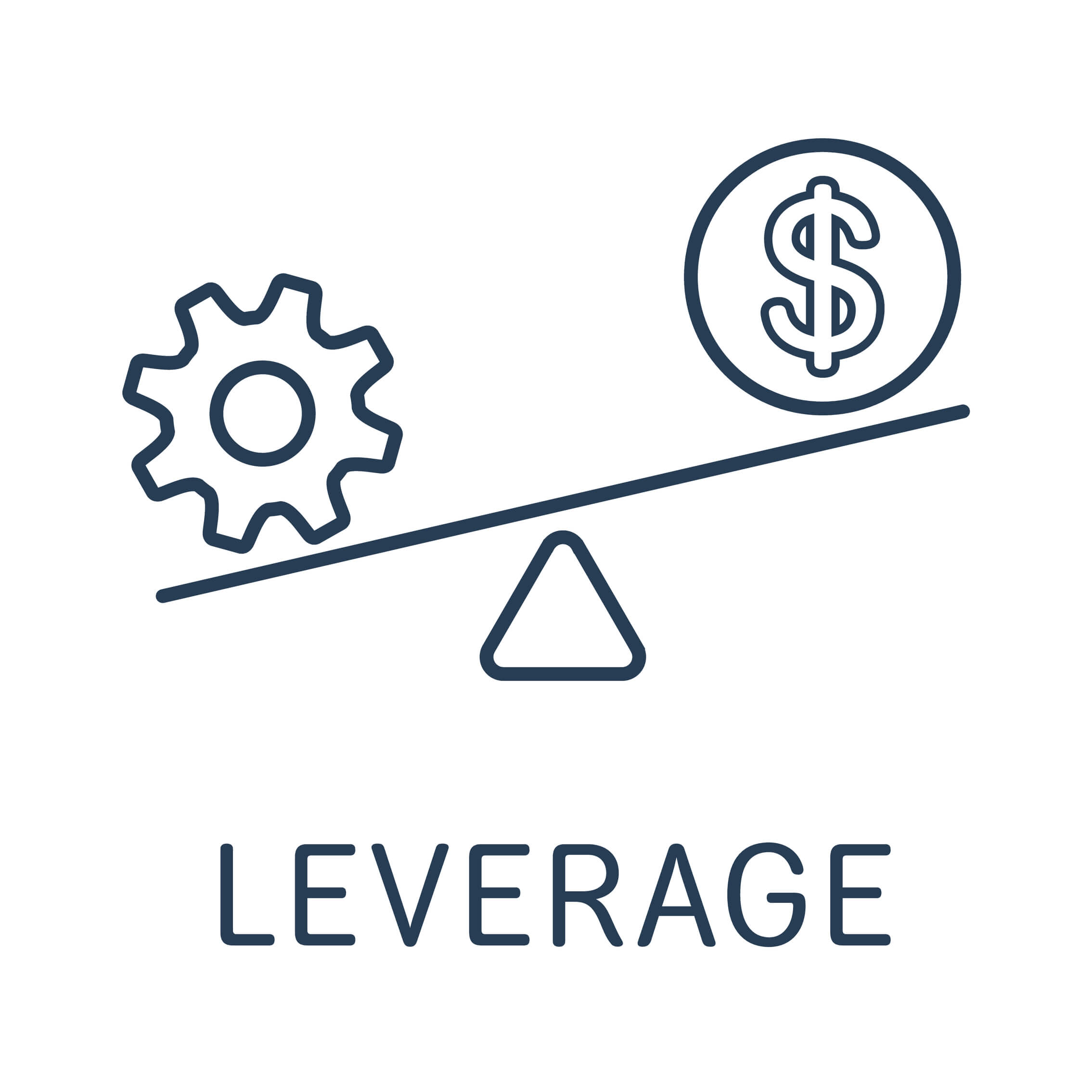 calculate leverage risk reward in trading