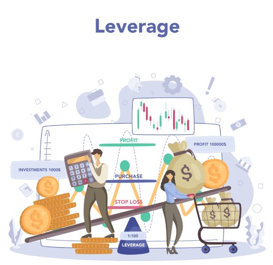 forex leverage in trading