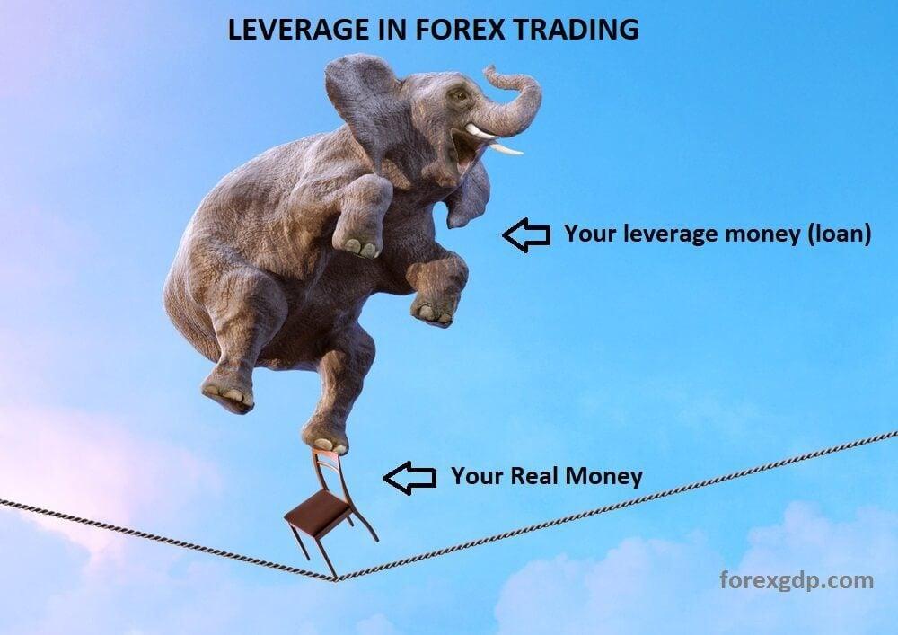 leverage low risk high reward