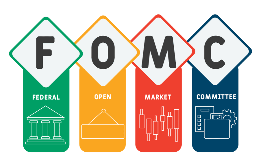 FOMC Meeting full form in trading