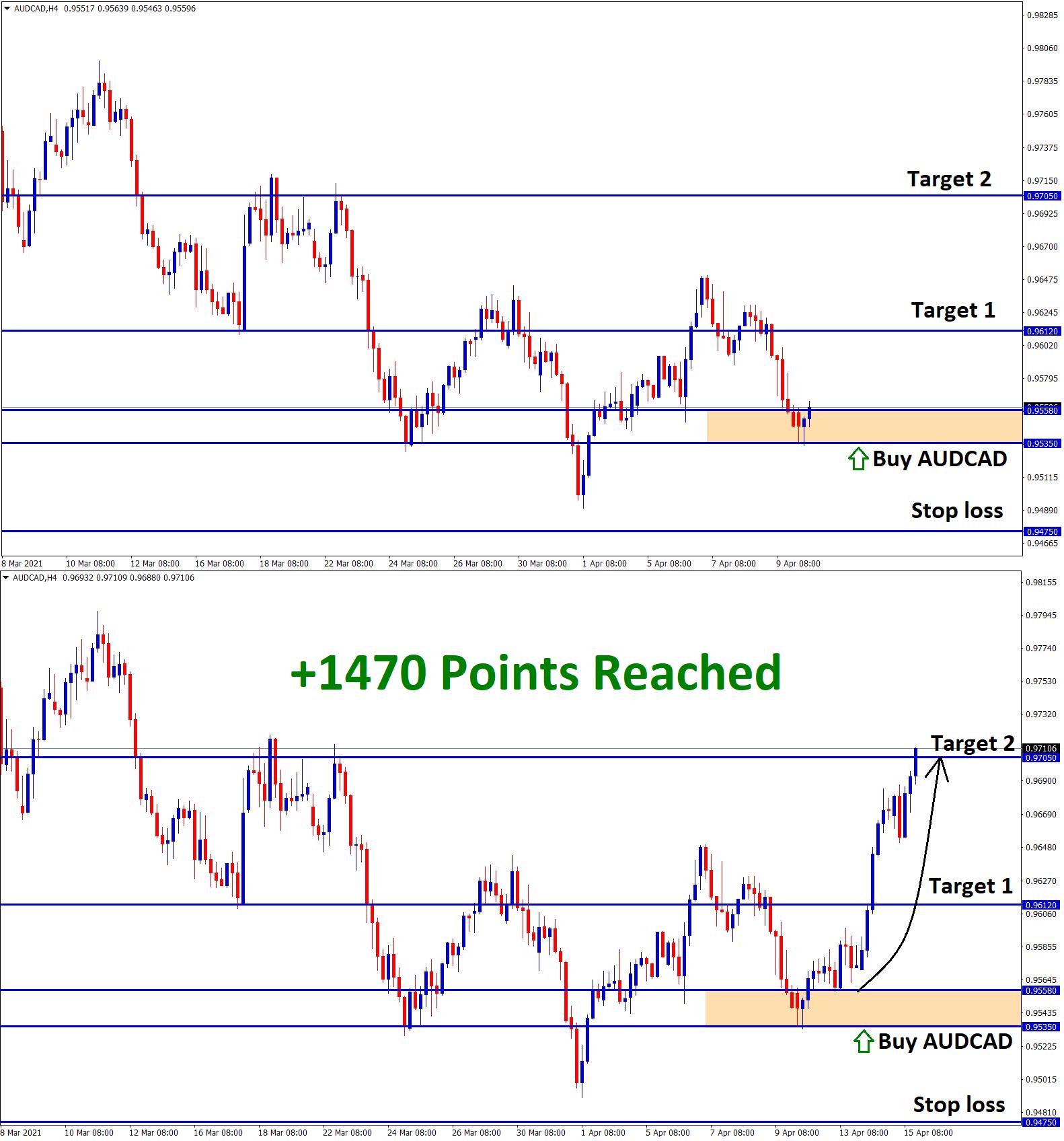 AUDCAD 1470 points