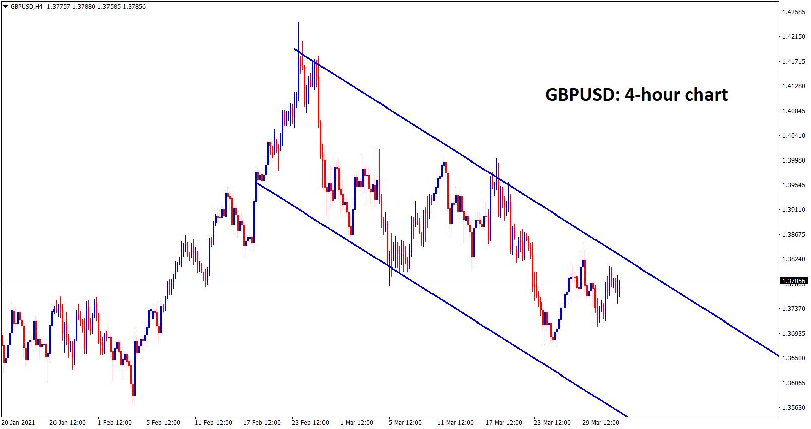GBPUSD downtrend in h4