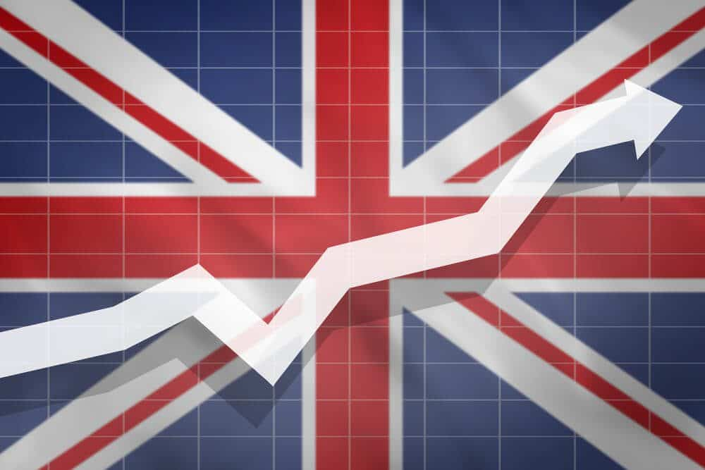 UK Economy Dos well against USD