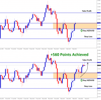 560 points achieved in nzdusd buy signal during trend continuation