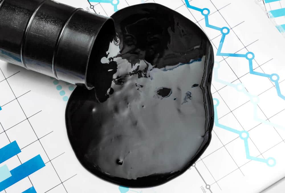 Oil prices in consolidation market movement