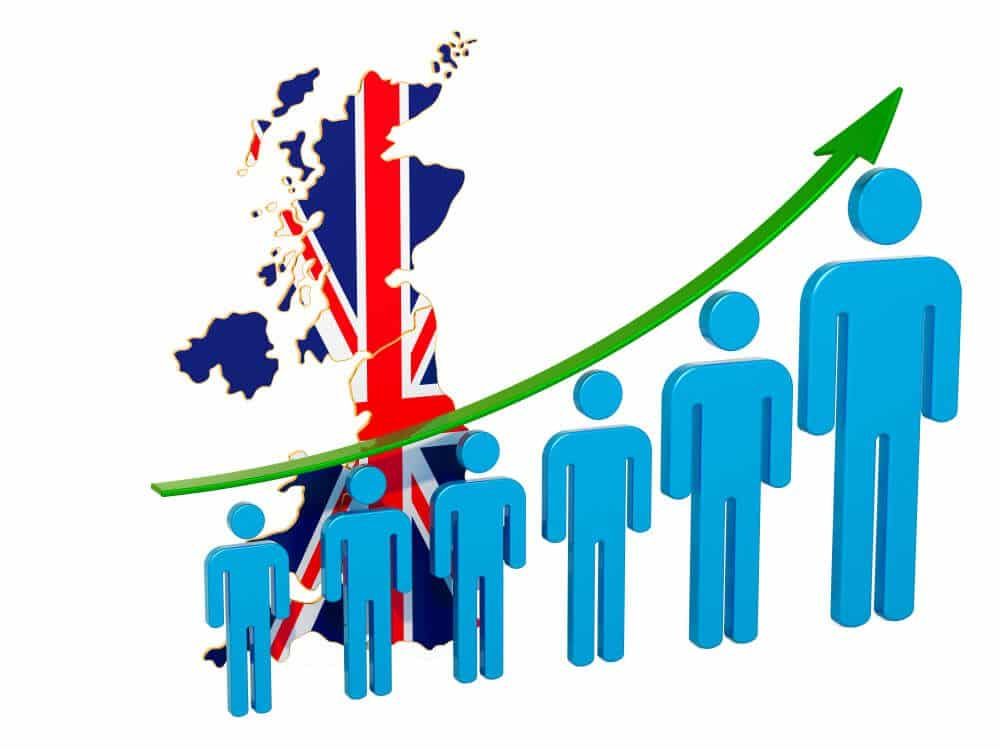 UK Employment data came in Positive numbers