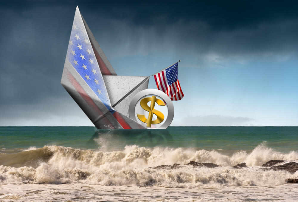 US Dollar index Continues weakness
