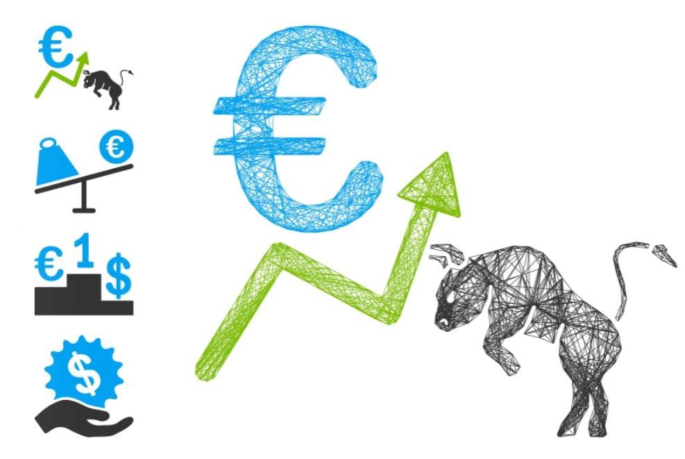 EURUSD climbed higher to 0.30 as correction a