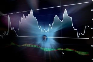 Gold and Forex Market Consolidating at the key price levels