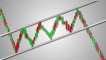 Market moving between the trendline ranges