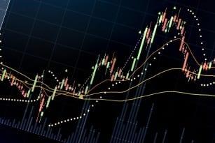 Price ranging market using forex indicators