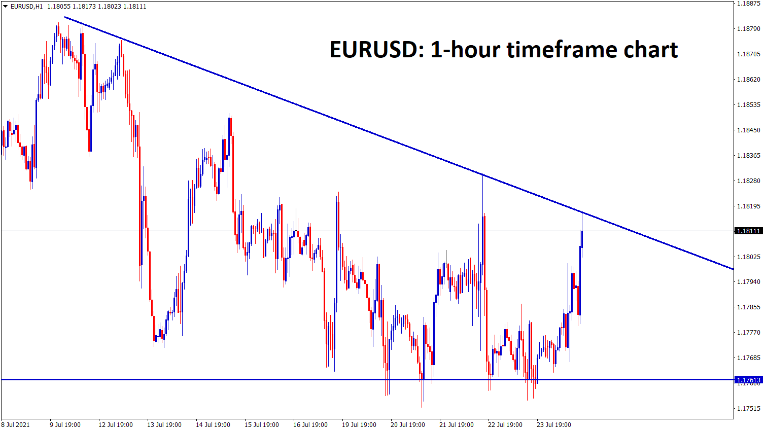 EURUSD is moving in a descending Triangle wait for the breakout from this triangle