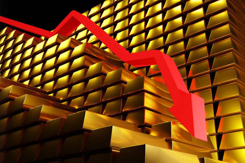 Gold Prices remains lower as Ahead of FOMC meeting