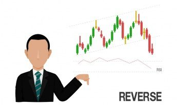 Reversals and Corrections happening in the market