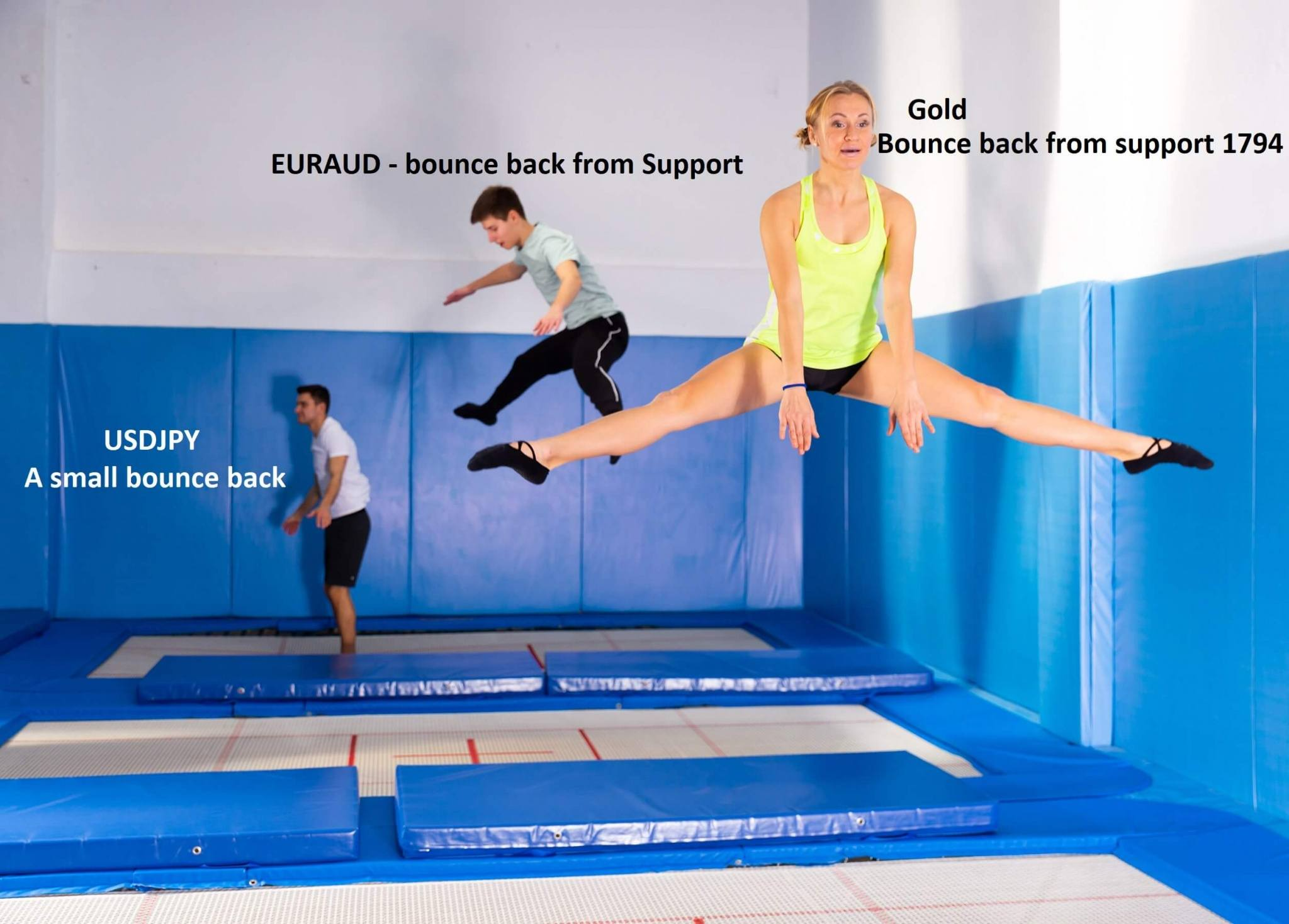 bounce back forex market with trampoline jump comparison