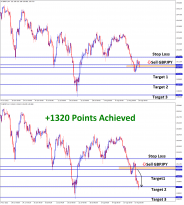 1320 Points GBPJPY Aug19 T2 Aug20