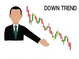 A clear reversal occured in Gold and breakouts happening in currencies