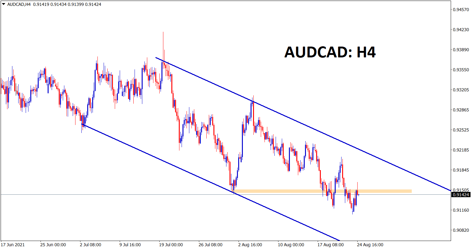AUDCAD is consolidating at the bottom level of the descending channel