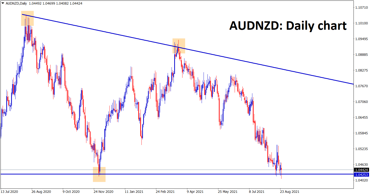 AUDNZD trying to break the support of the descending triangle pattern wait for the confirmation of breakout or reversal